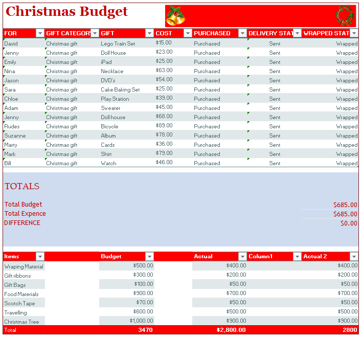 Party Budget Template from www.msofficedocs.com