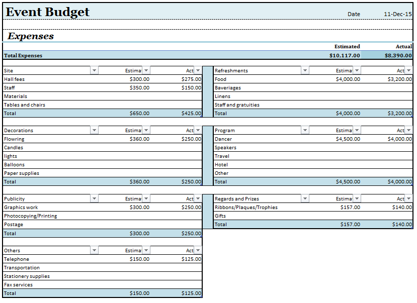 15+ Free Event Budget Templates - MS Office Documents