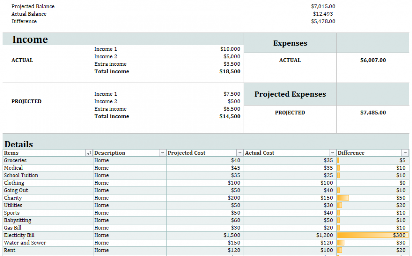 Home Running Expense Budget Template