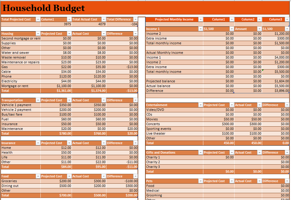 Sample Household Budget Template from www.msofficedocs.com