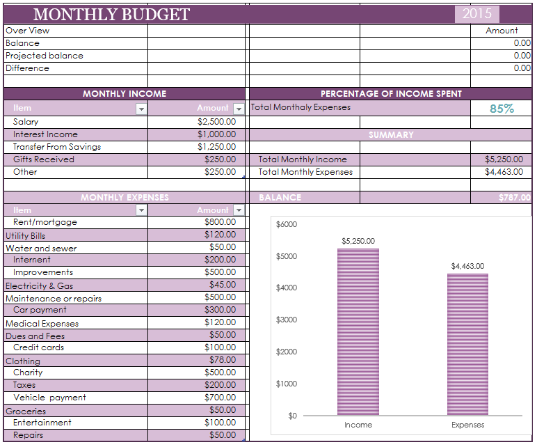 19  free monthly budget templates