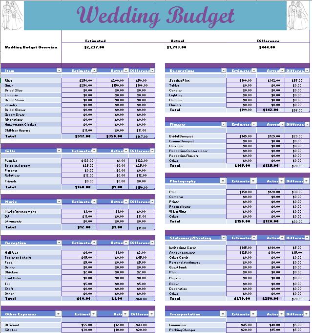 19+ Free Wedding Budget Templates