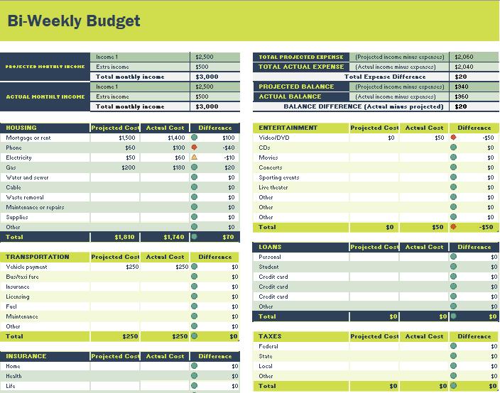 Bi-Weekly Budget Excel Template