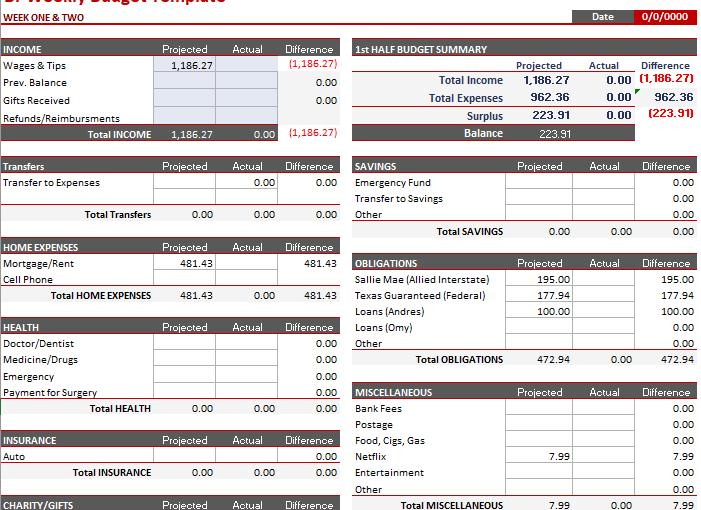 Bi-Weekly Budget Template 02