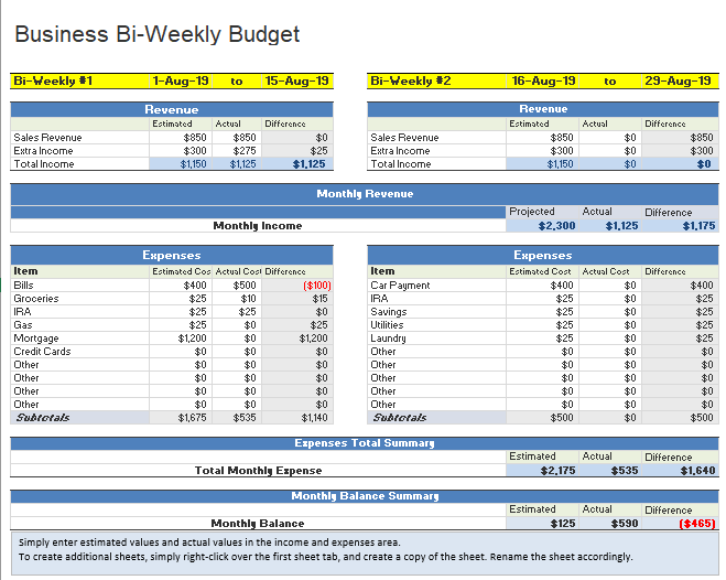 Business Bi-Weekly Budget Template