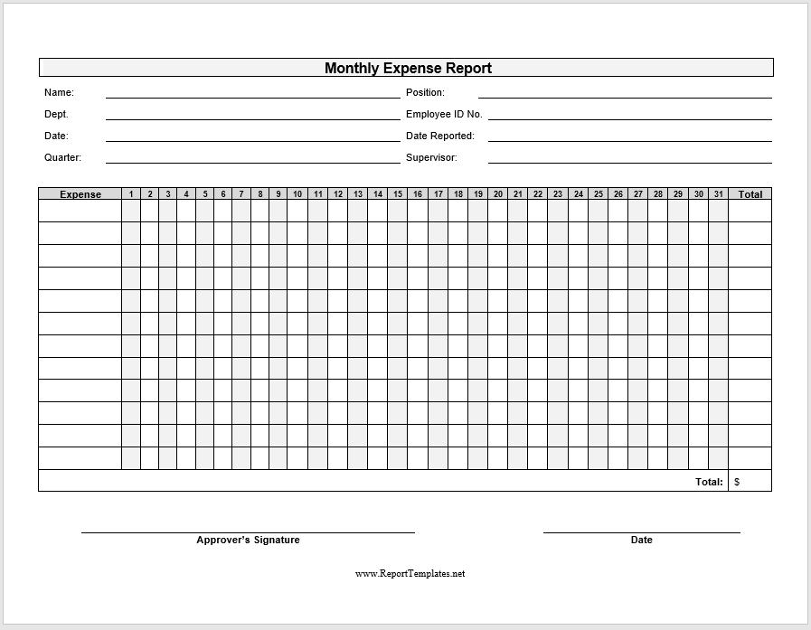 15 Free Expense Report Templates Ms Word Ms Excel And Pdf