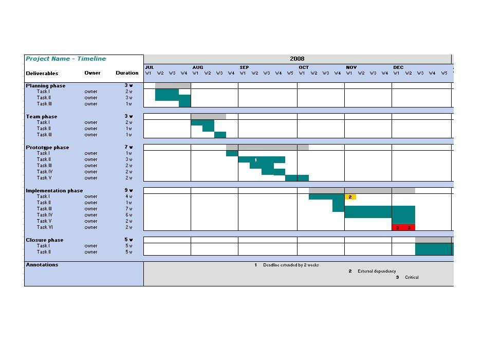 Project Timeline Template 02