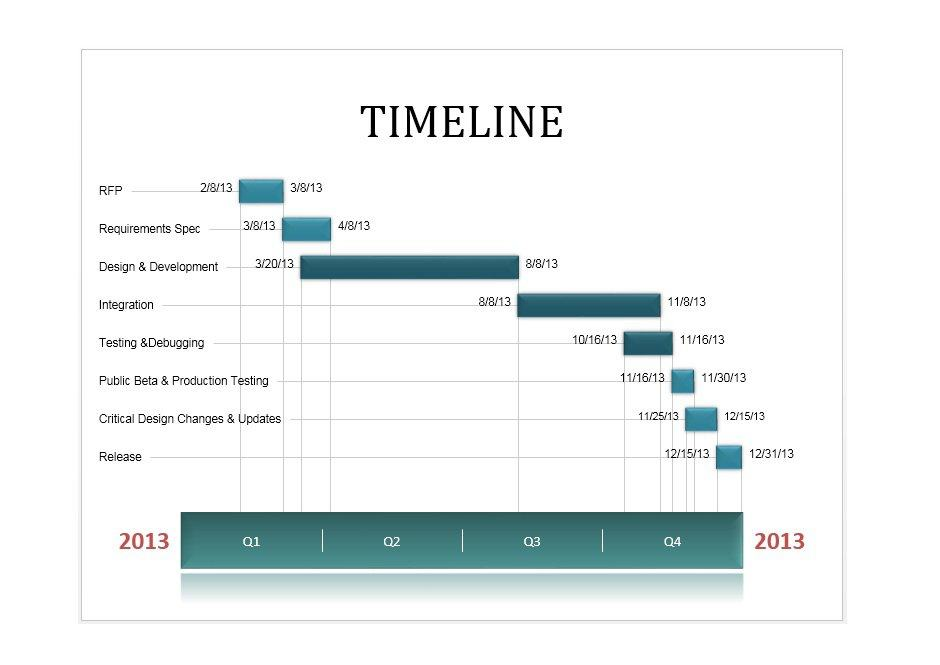 Project Timeline Template 15
