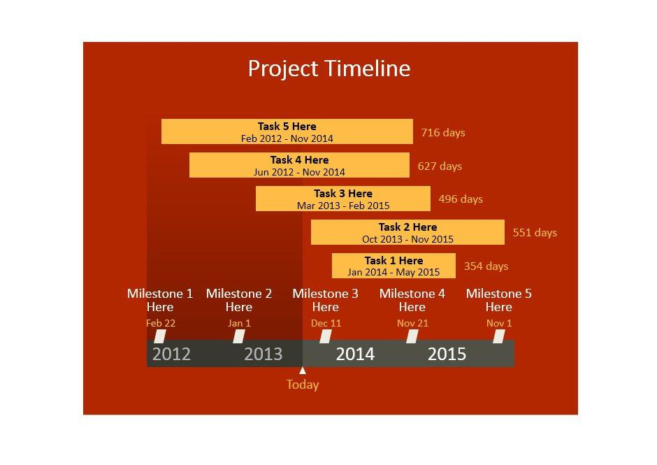 Project Timeline Template 18