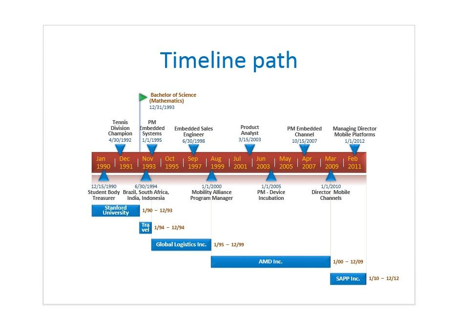 Project Timeline Template 25