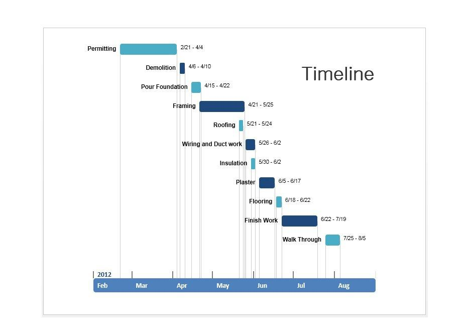 Project Timeline Template 27