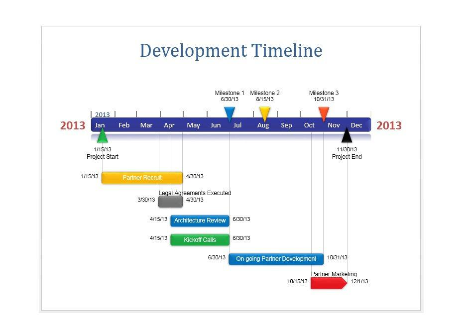 Project Timeline Template 28