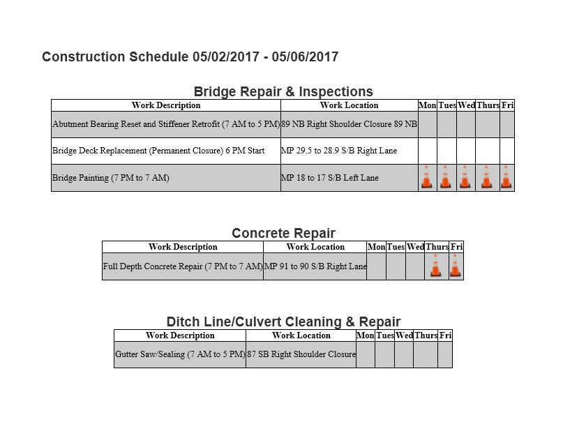 construction schedule template 06