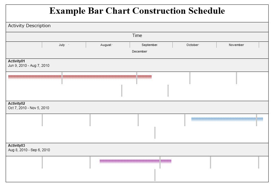 construction schedule template 20
